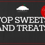 Top Five Christmas Sweets and Treats