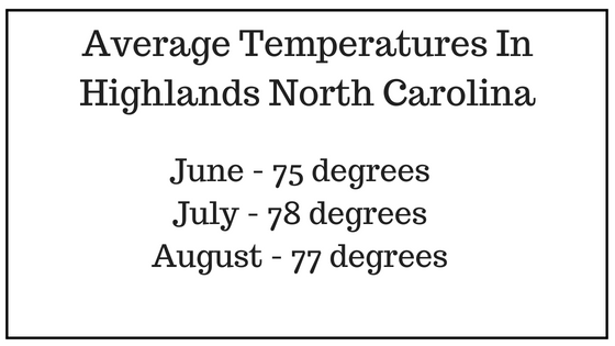 Average Temperatures In Highlands