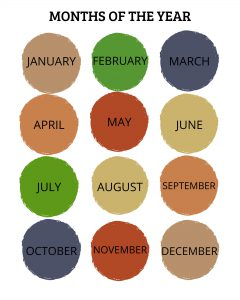 Months of The Year Classroom Decor Print