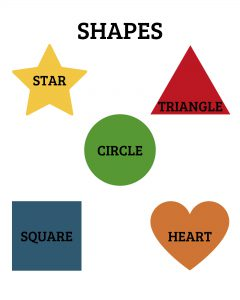 Basic Shapes Print for Classroom Decoration