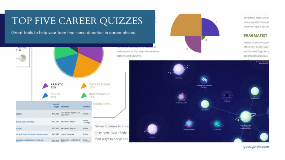Top Five Free Career Quizzes